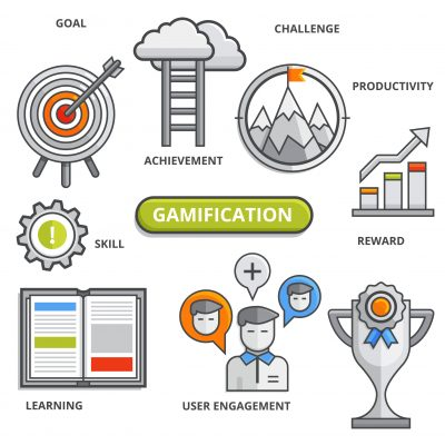 Can Gamification turbocharge your teams to hit their goals?